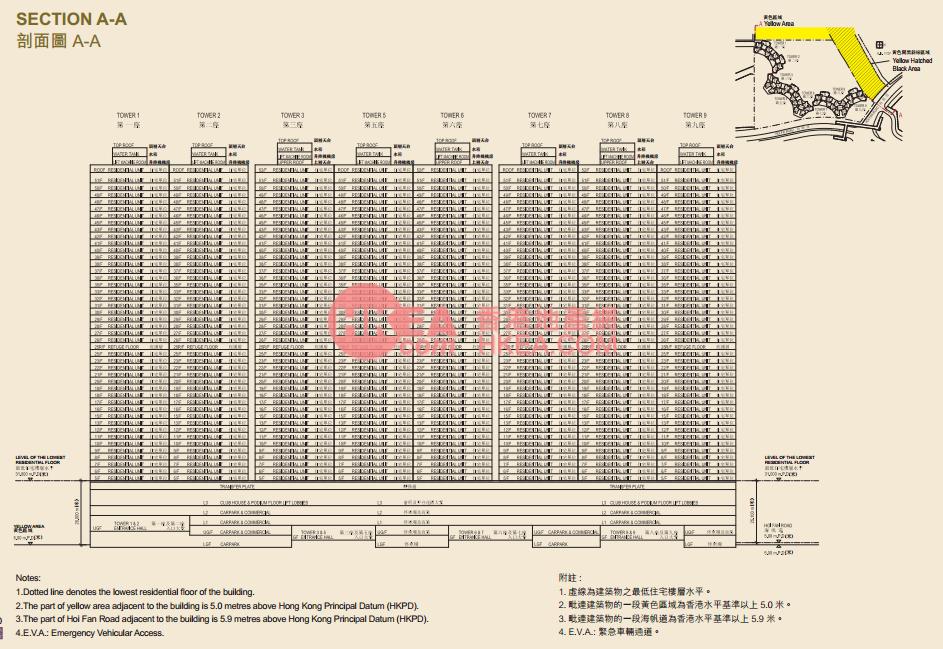 奧運站 浪澄灣虛擬圖